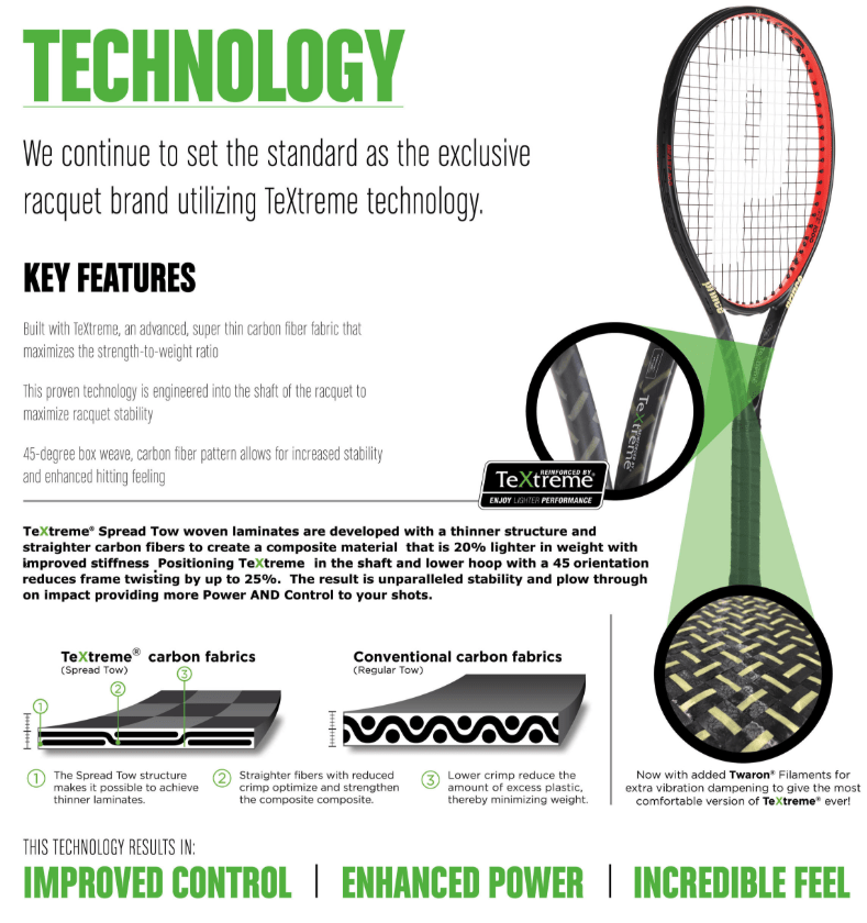Prince Beast 98 Racquet Review - Textreme