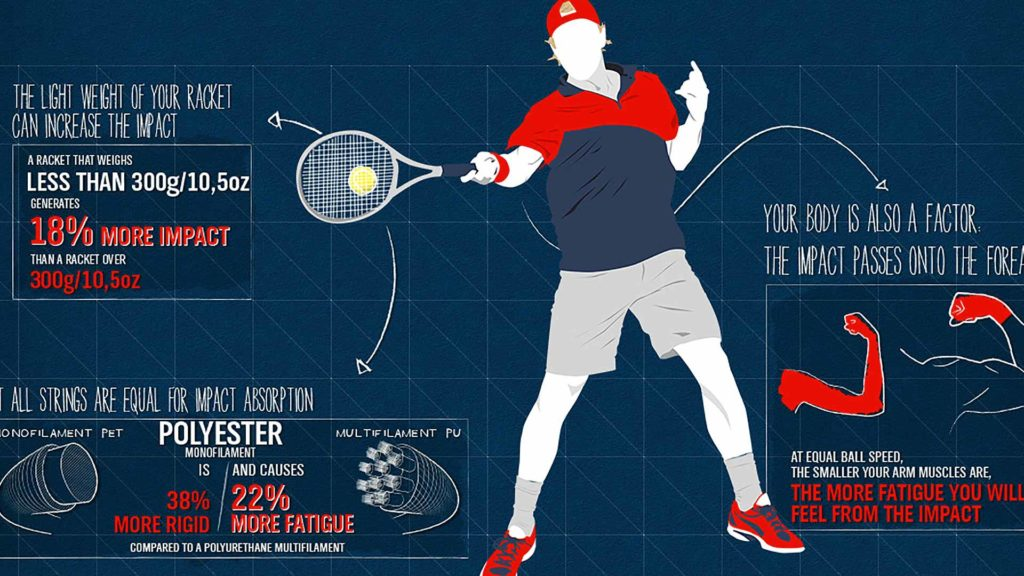 Playing with flexible racquets - infographic